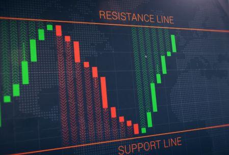 Strategi garis rebound pada platform IQCent